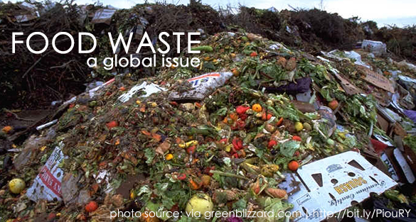 Figure on Food Waste: Global