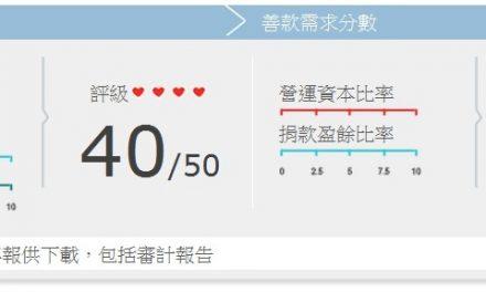 國際成就計劃香港部