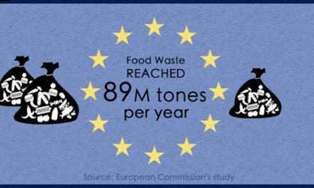 Food Waste among European Union