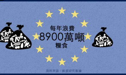 歐盟糧食浪費情況
