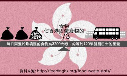 香港糧食浪費情況