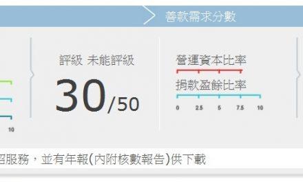 香港唐氏綜合症協會