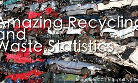 Amazing Recycling and Waste Statistics (Part 2)