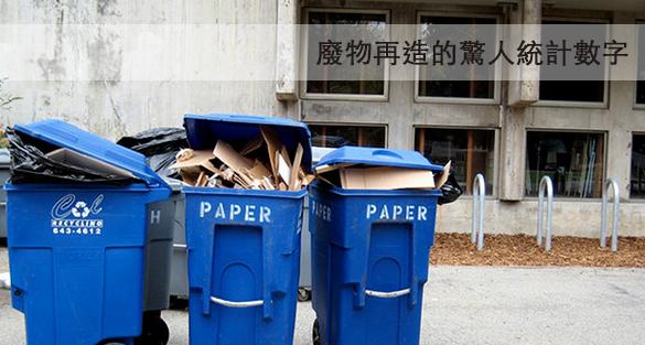 廢物再造的驚人統計數字(上)
