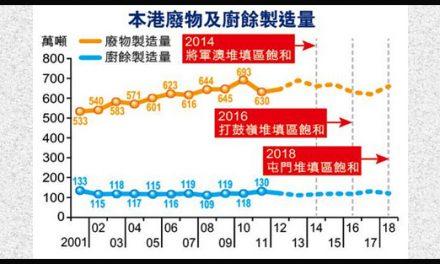 Hong Kong Food Waste Policy