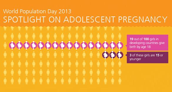 世界人口日2013