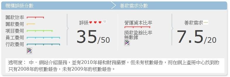 國際小母牛香港分會