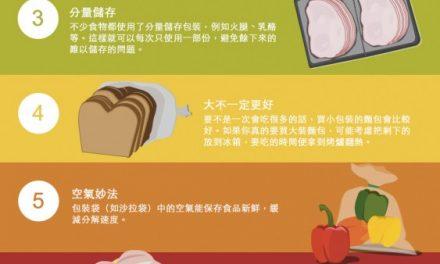 減少家具廚餘的包裝八法