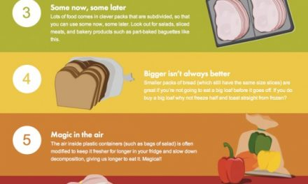 8 ways packaging helps reduce the amount of good food we throw away in our homes…