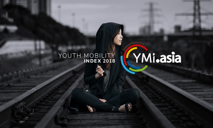 DotAsia Youth Mobility Index (YMI.Asia)